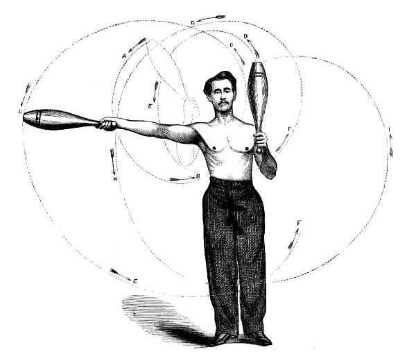Žonglování s holemi
