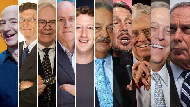 Nejbohatší lidé světa 2017